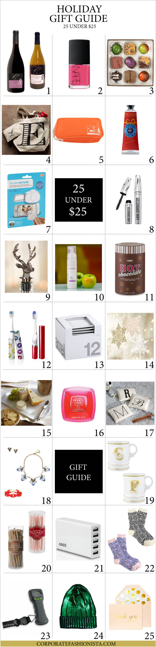 Holiday Gift Guide: 25 Under $25 | CorporateFashionista.com