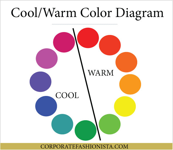 Career Guide: Master Your Best Colors - Color Theory Cool/Warm Diagram | CorporateFashionista.com