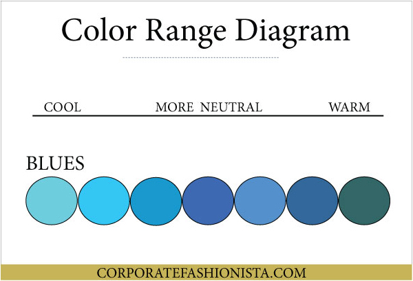 Career Guide: Master Your Best Colors - Color Theory Range Diagram | CorporateFashionista.com