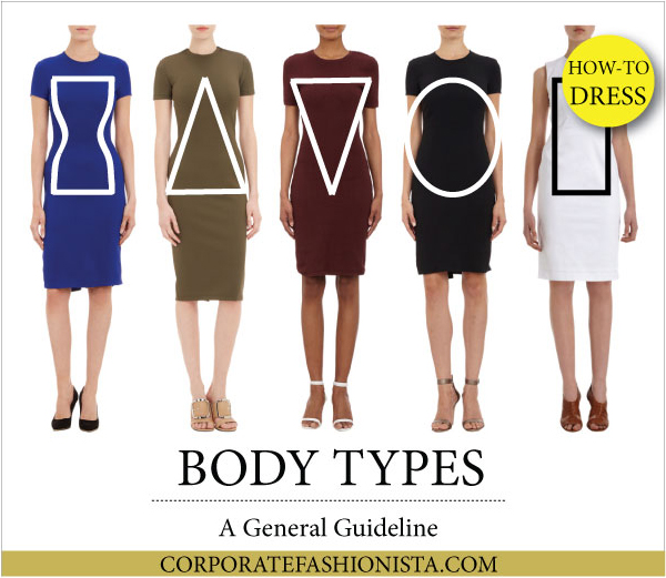 http://www.corporatefashionista.com/wp-content/uploads/2014/07/Body-Shapes-Intro-V3A.jpg