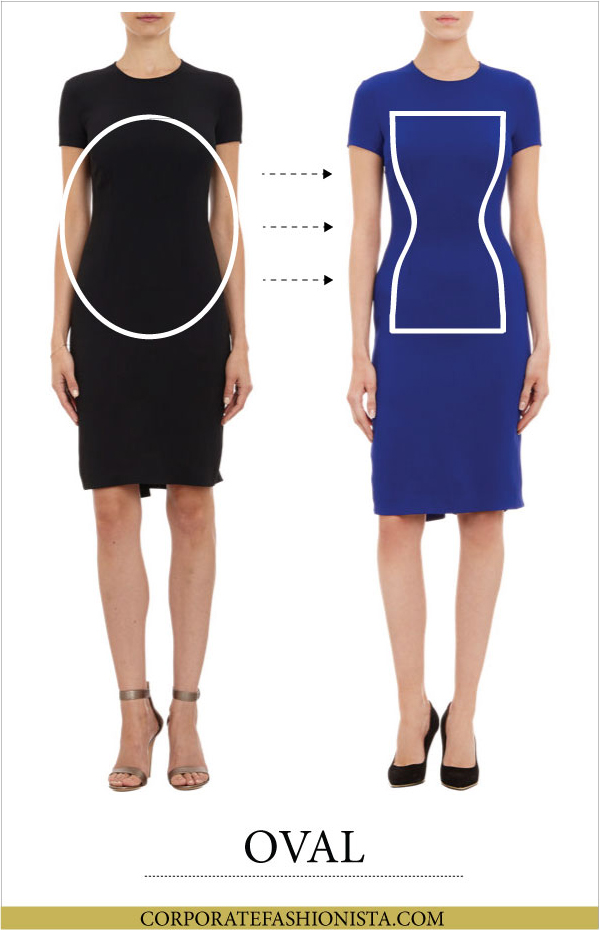 Discover How To Dress Your Body Type (Once & For All!) - Body Type: Oval | CorporateFashionista.com